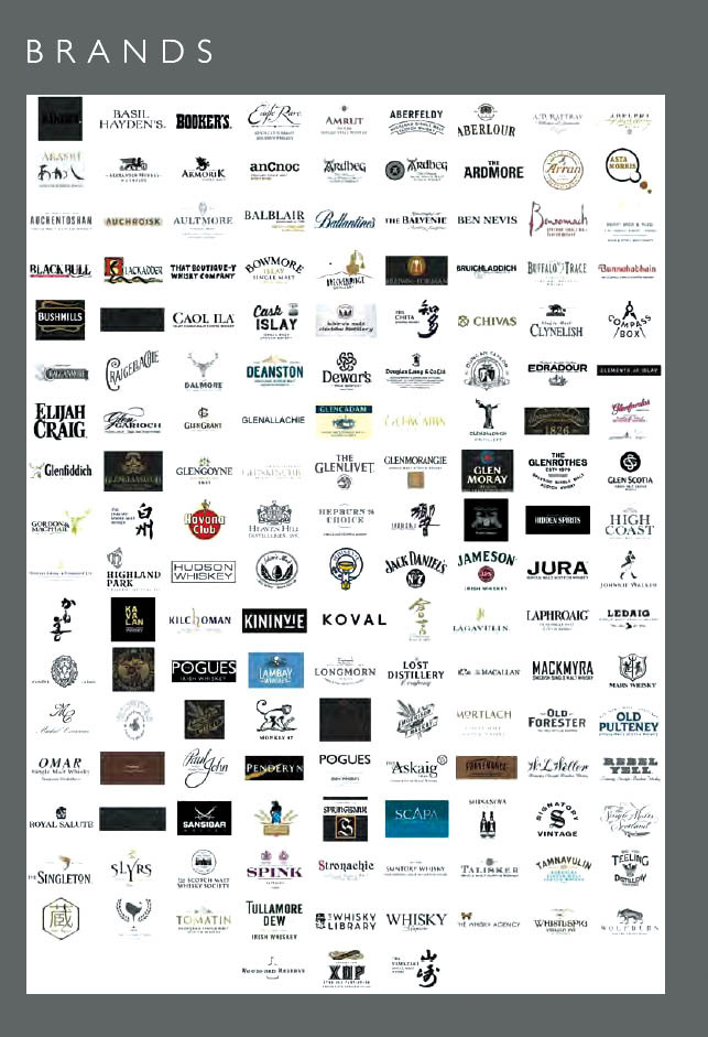 Participating Whiskey Brands