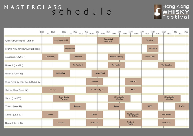 Whiskey Course Schedule